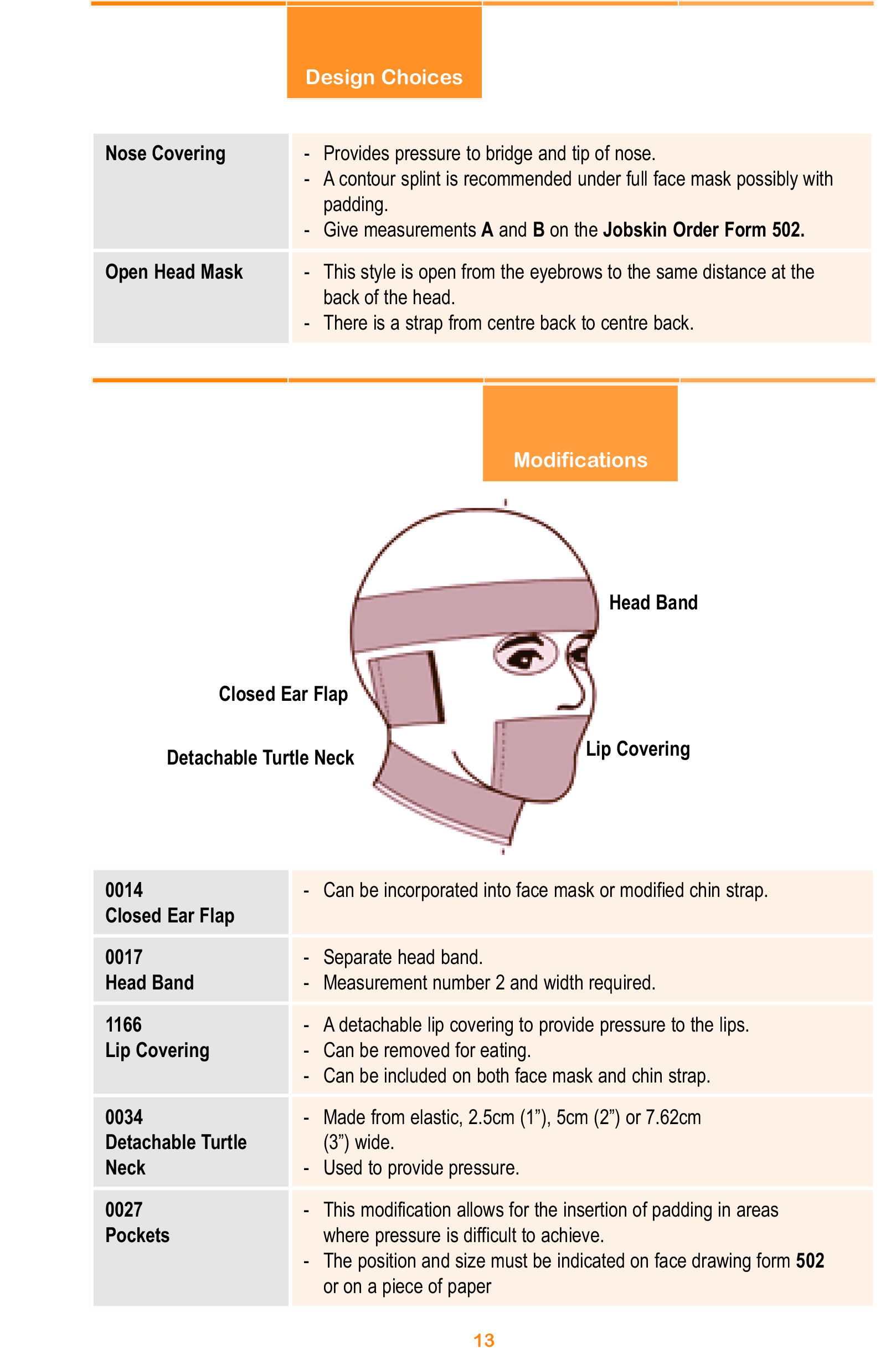 Head and neck design modifications
