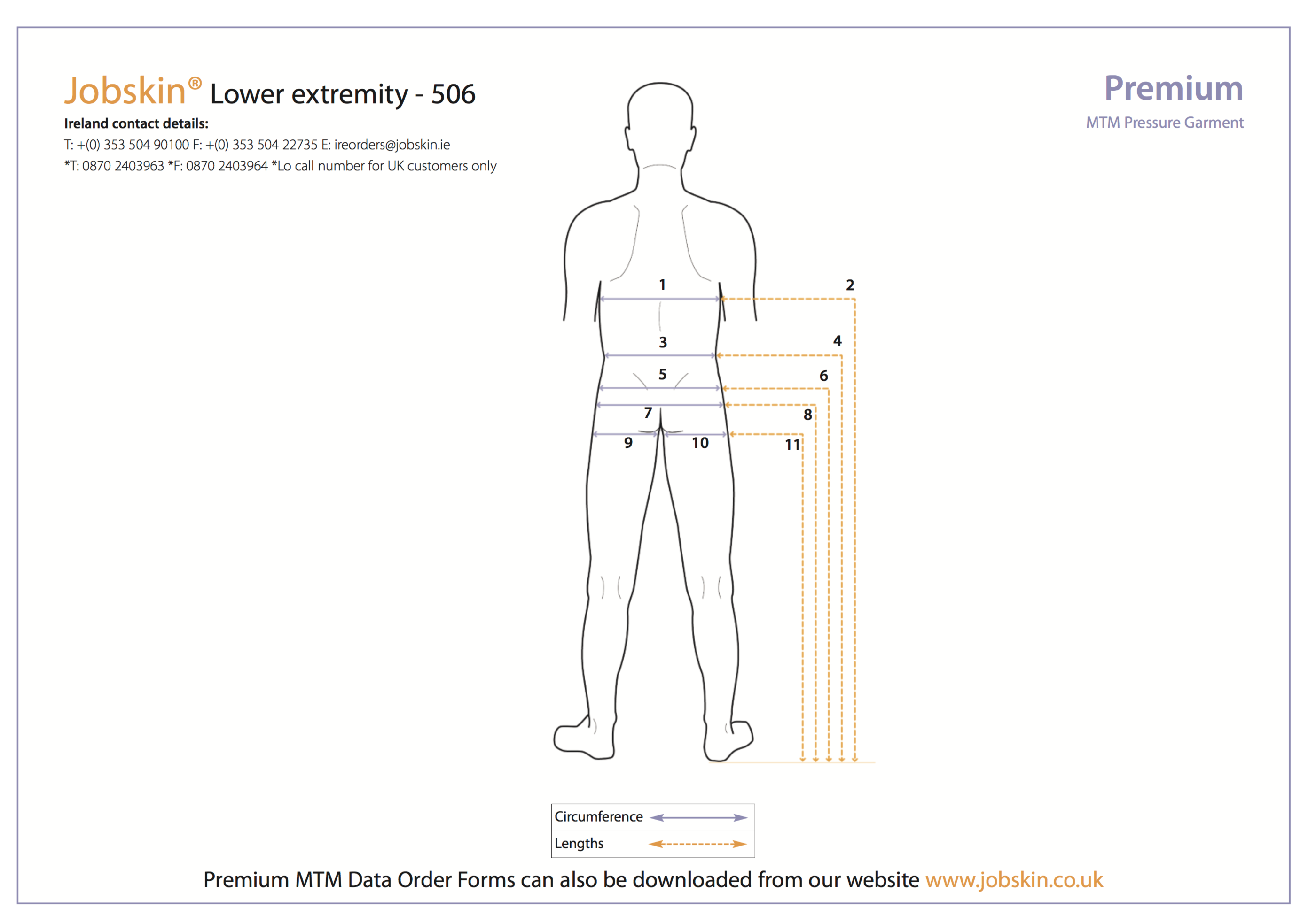 Lower extremity measure form